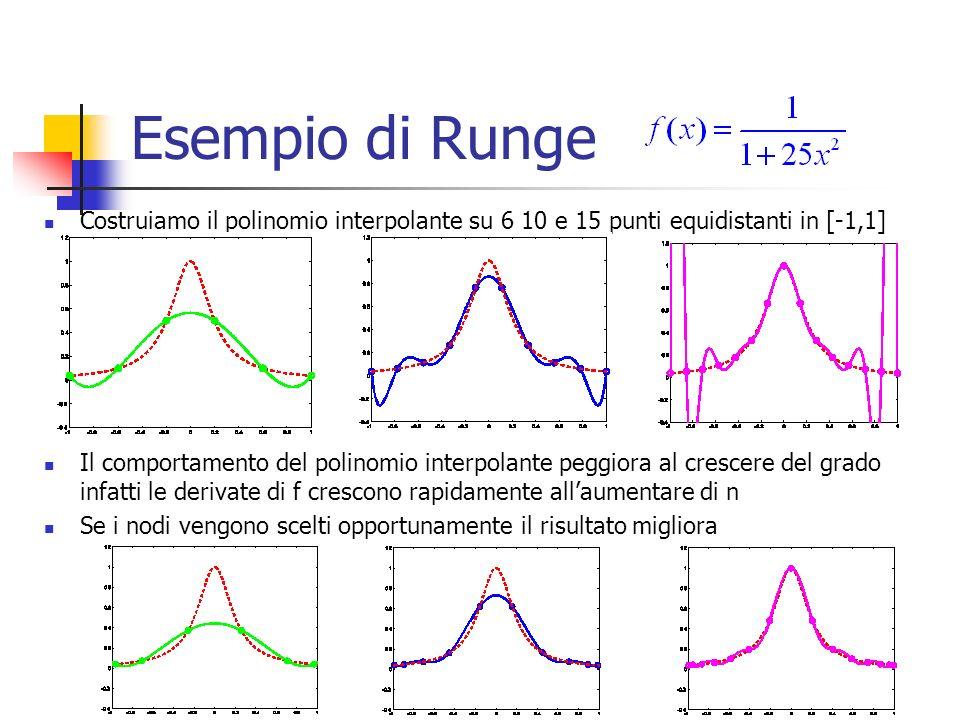Esempio di Runge Costruiamo il polinomio interpolante su 6 10 e 15 punti equidistanti in [-1,1]